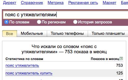 Яндекс Маркетинг