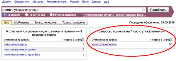 YandexWordstat08