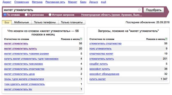 YandexWordstat09